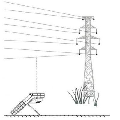Wire heights measuring on construction sites